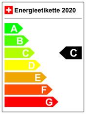 Energieeffizienz C